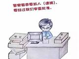北京市门头沟区人民检察院侦查监督部