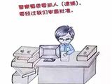北京市密云区人民检察院侦查监督部